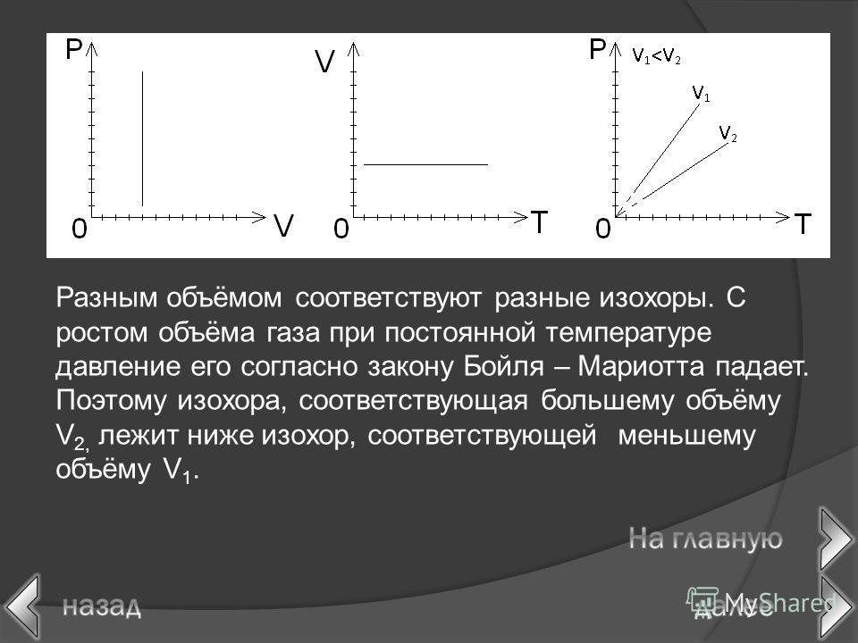Разным объёмом соответствуют разные изохоры. С ростом объёма газа при постоянной температуре давление его согласно закону Бойля – Мариотта падает. Поэтому изохора, соответствующая большему объёму V 2, лежит ниже изохор, соответствующей меньшему объём