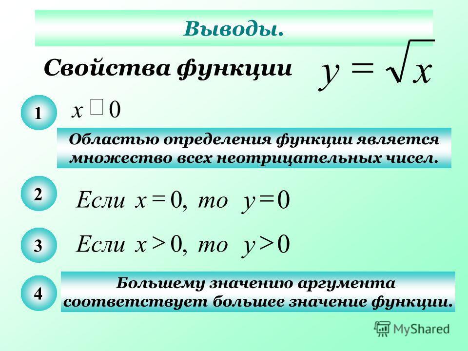 Свойства функции Выводы. 1 Областью определения функции является множество всех неотрицательных чисел. 2 3 4 Большему значению аргумента соответствует большее значение функции. ху тохЕсли,0 0 у тохЕсли,0 0 у 0 х
