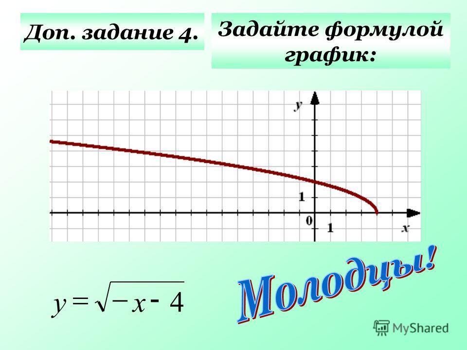 Доп. задание 4. Задайте формулой график: 4 - ху