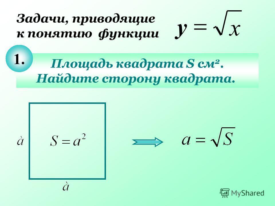 Задачи, приводящие к понятию функции Площадь квадрата S см 2. Найдите сторону квадрата. 1. х у