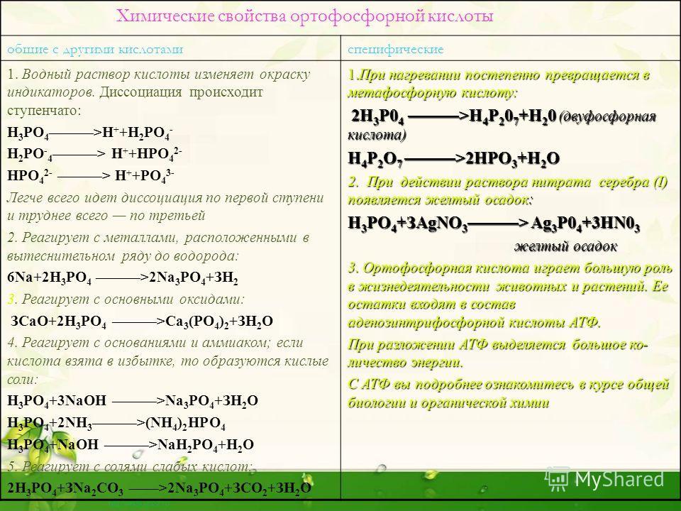 Физические свойства Н 3 РО 4 Ортофосфорная кислота в чистом виде при обычных условиях представляет бесцветные кристаллы ромбической формы, плавящиеся при температуре 42.3 о С. Однако с такой кислотой химики встречаются редко. Гораздо чаще они имеют д