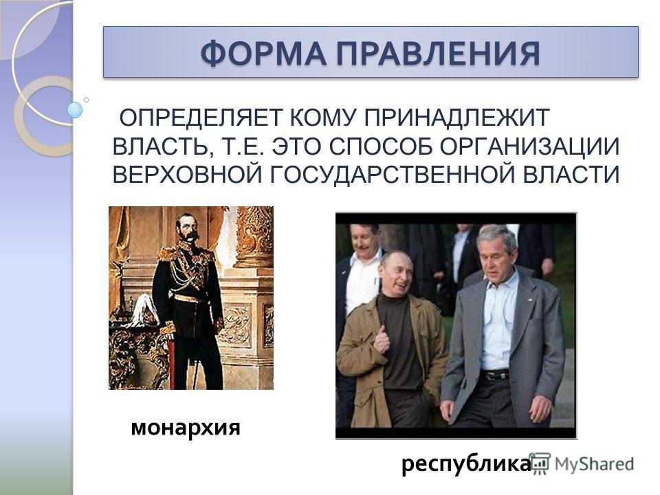 Презентация формы правления монархия