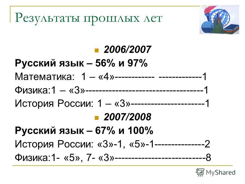 Результаты прошлых лет 2006/2007 Русский язык – 56% и 97% Математика: 1 – «4»------------ -------------1 Физика:1 – «3»-----------------------------------1 История России: 1 – «3»----------------------1 2007/2008 Русский язык – 67% и 100% История Рос