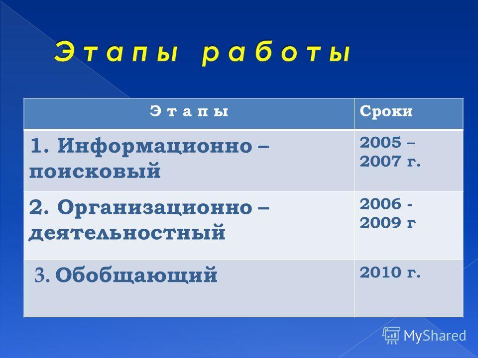 Э т а п ыСроки 1. Информационно – поисковый 2005 – 2007 г. 2. Организационно – деятельностный 2006 - 2009 г 3. Обобщающий 2010 г.