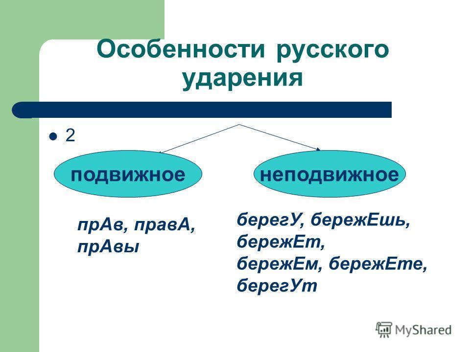 Особенности русского ударения 2 подвижноенеподвижное прАв, правА, прАвы берегУ, бережЕшь, бережЕт, бережЕм, бережЕте, берегУт