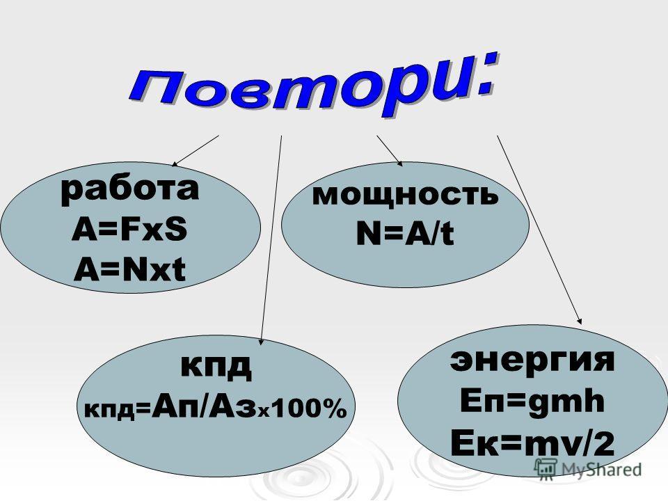 работа A=FхS A=Nхt мощность N=A/t кпд кпд= Ап/Аз х 100% энергия Еп=gmh Ек=mv/ 2