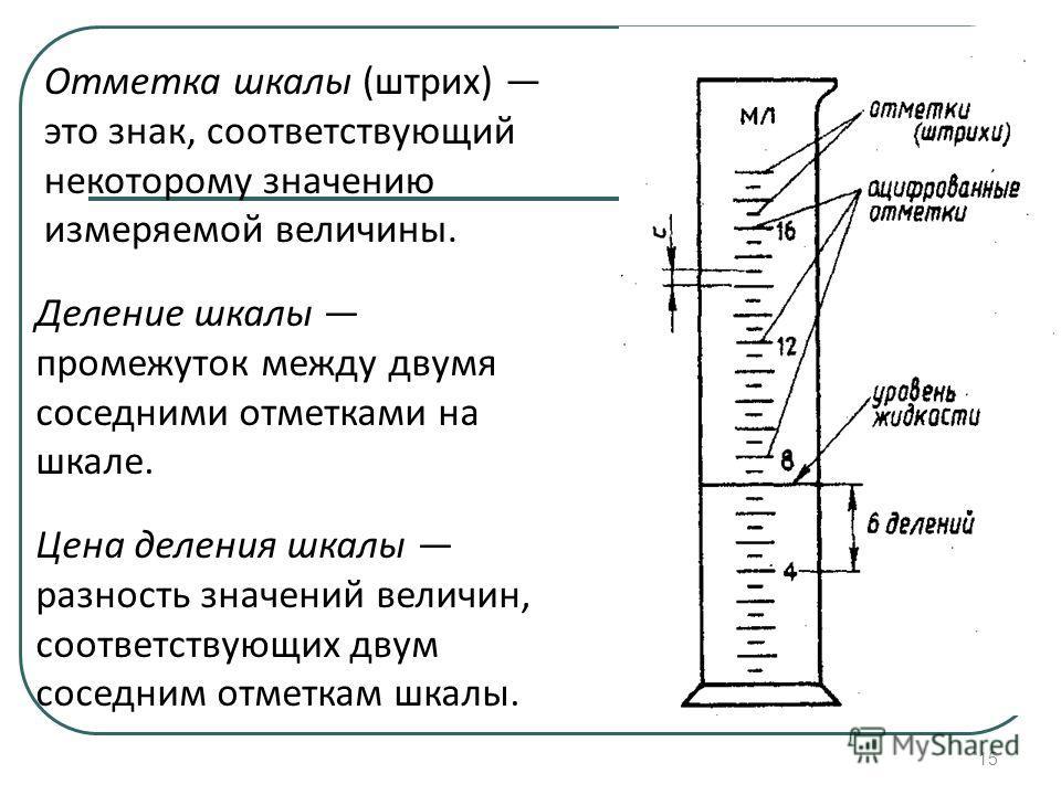 15 Отметка шкалы (штрих) это знак, соответствующий некоторому значению измеряемой величины. Деление шкалы промежуток между двумя соседними отметками на шкале. Цена деления шкалы разность значений величин, соответствующих двум соседним отметкам шкалы.