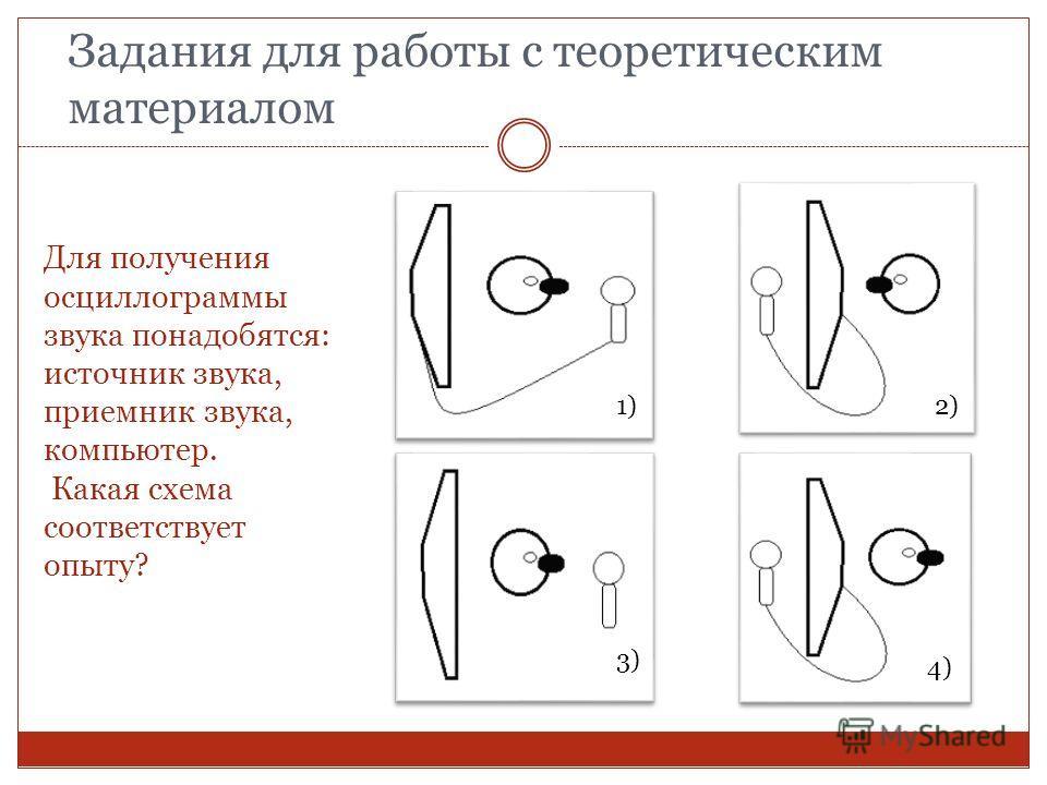 Для получения осциллограммы звука понадобятся: источник звука, приемник звука, компьютер. Какая схема соответствует опыту? 1)2) 3) 4) Задания для работы с теоретическим материалом