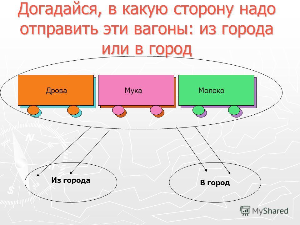 Догадайся, в какую сторону надо отправить эти вагоны: из города или в город ОдеждаКнигиМашины Из города В город УгольНефтьРудаСокиТракторыТелевизорыДроваМукаМолоко
