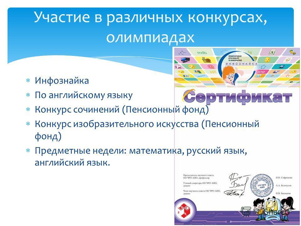 Школьный конкурс английского языка