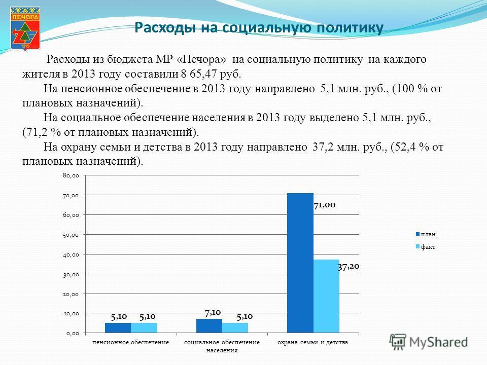 Расходы на социальную политику Расходы из бюджета МР «Печора» на социальную политику на каждого жителя в 2013 году составили 8 65,47 руб. На пенсионное обеспечение в 2013 году направлено 5,1 млн. руб., (100 % от плановых назначений). На социальное об