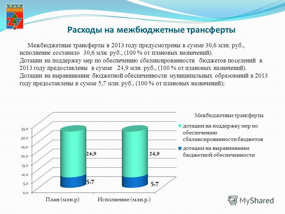 Расходы на межбюджетные трансферты Межбюджетные трансферты в 2013 году предусмотрены в сумме 30,6 млн. руб., исполнение составило 30,6 млн. руб., (100 % от плановых назначений). Дотации на поддержку мер по обеспечению сбалансированности бюджетов посе