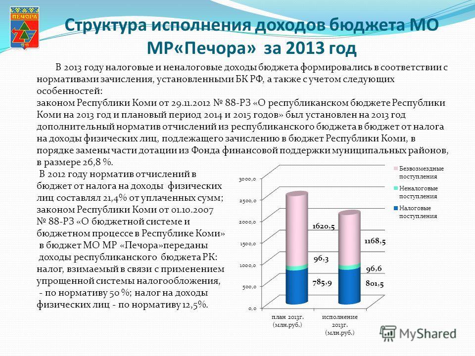 Структура исполнения доходов бюджета МО МР«Печора» за 2013 год В 2013 году налоговые и неналоговые доходы бюджета формировались в соответствии с нормативами зачисления, установленными БК РФ, а также с учетом следующих особенностей: законом Республики