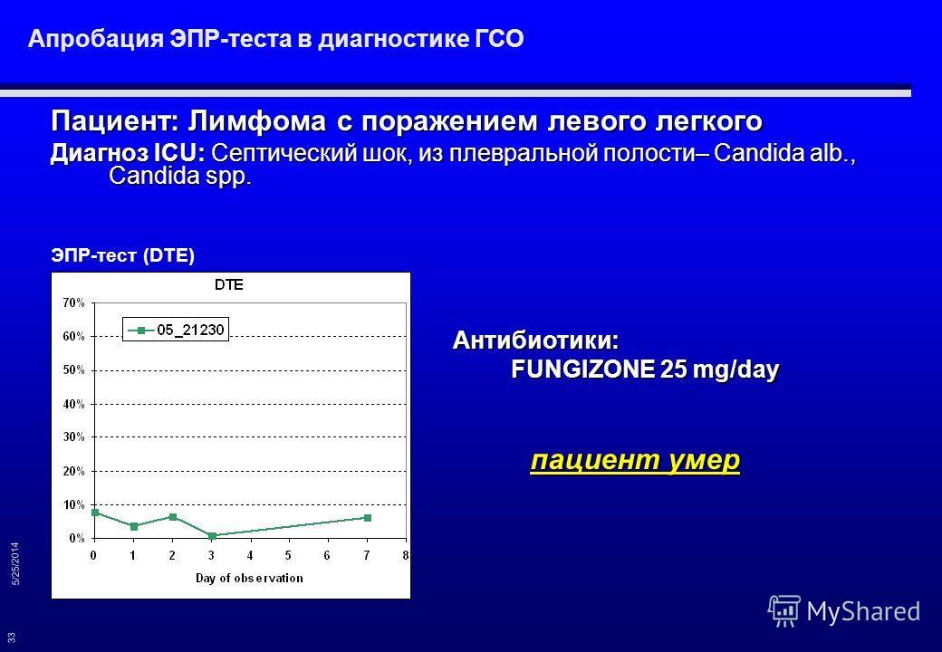 5/25/2014 33 Пациент: Лимфома с поражением левого легкого Диагноз ICU: Септический шок, из плевральной полости– Candida alb., Candida spp. Антибиотики: FUNGIZONE 25 mg/day пациент умер ЭПР-тест (DTE) Апробация ЭПР-теста в диагностике ГСО