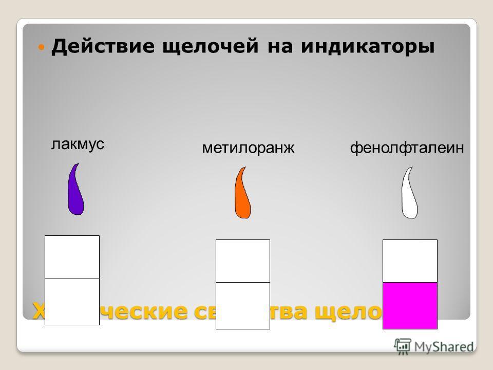 Химические свойства щелочей Действие щелочей на индикаторы лакмус метилоранжфенолфталеин