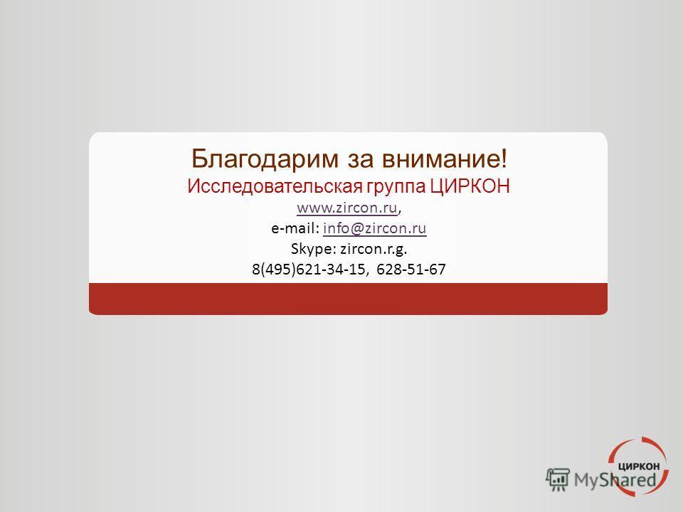 Благодарим за внимание! Исследовательская группа ЦИРКОН www.zircon.ruwww.zircon.ru, e-mail: info@zircon.ruinfo@zircon.ru Skype: zircon.r.g. 8(495)621-34-15, 628-51-67