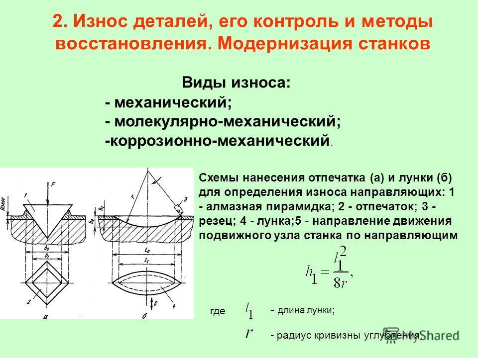2. Износ деталей, его контроль и методы восстановления. Модернизация станков Виды износа: - механический; - молекулярно-механический; -коррозионно-механический. Схемы нанесения отпечатка (а) и лунки (б) для определения износа направляющих: 1 - алмазн