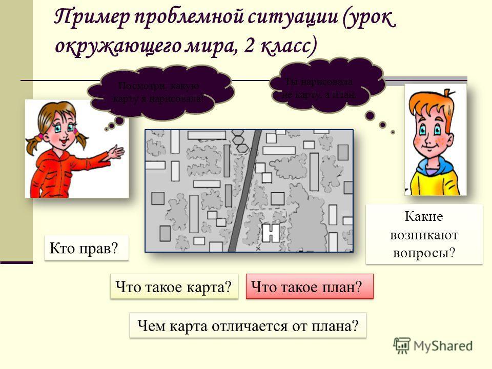 Посмотри, какую карту я нарисовала! Ты нарисовала не карту, а план. Кто прав? Какие возникают вопросы? Что такое карта? Что такое план? Что такое план? Чем карта отличается от плана? Чем карта отличается от плана? Пример проблемной ситуации (урок окр