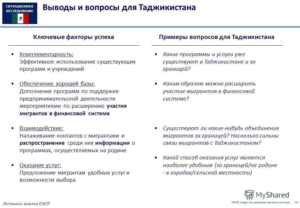 ОЭСР, Отдел по развитию частного сектора26 Выводы и вопросы для Таджикистана Источник: анализ ОЭСР Комплементарность: Эффективное использование существующих программ и учреждений Обеспечение хорошей базы: Дополнение программ по поддержке предпринимат