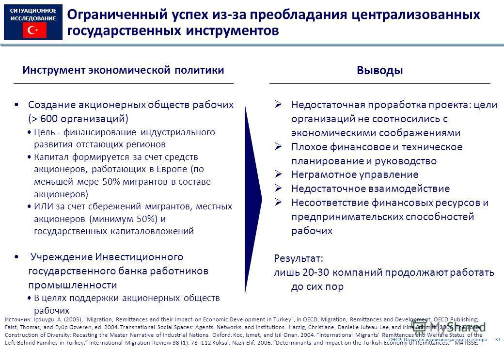 ОЭСР, Отдел по развитию частного сектора31 Ограниченный успех из-за преобладания централизованных государственных инструментов Источник: Içduygu, A. (2005),