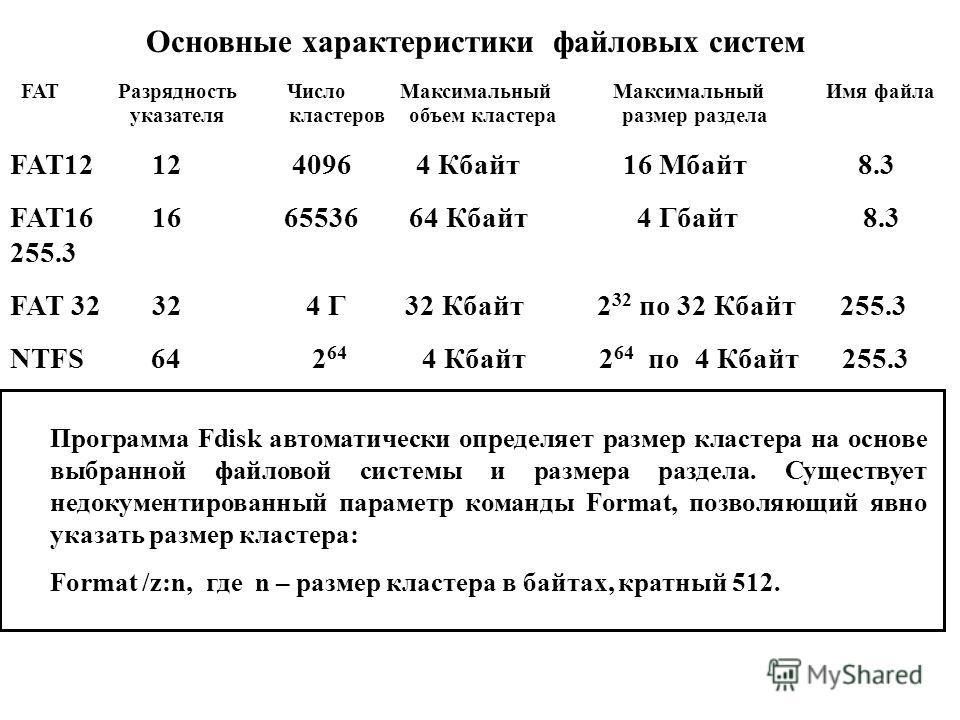 Основные характеристики файловых систем FAT Разрядность Число Максимальный Максимальный Имя файла указателя кластеров объем кластера размер раздела FAT12 12 4096 4 Кбайт 16 Мбайт 8.3 FAT16 16 65536 64 Кбайт 4 Гбайт 8.3 255.3 FAT 32 32 4 Г 32 Кбайт 2