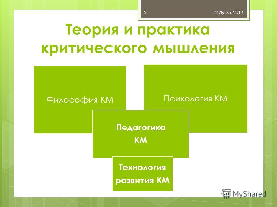 Теория и практика критического мышления Философия КМ Психология КМ Педагогика КМ Технология развития КМ May 25, 20145