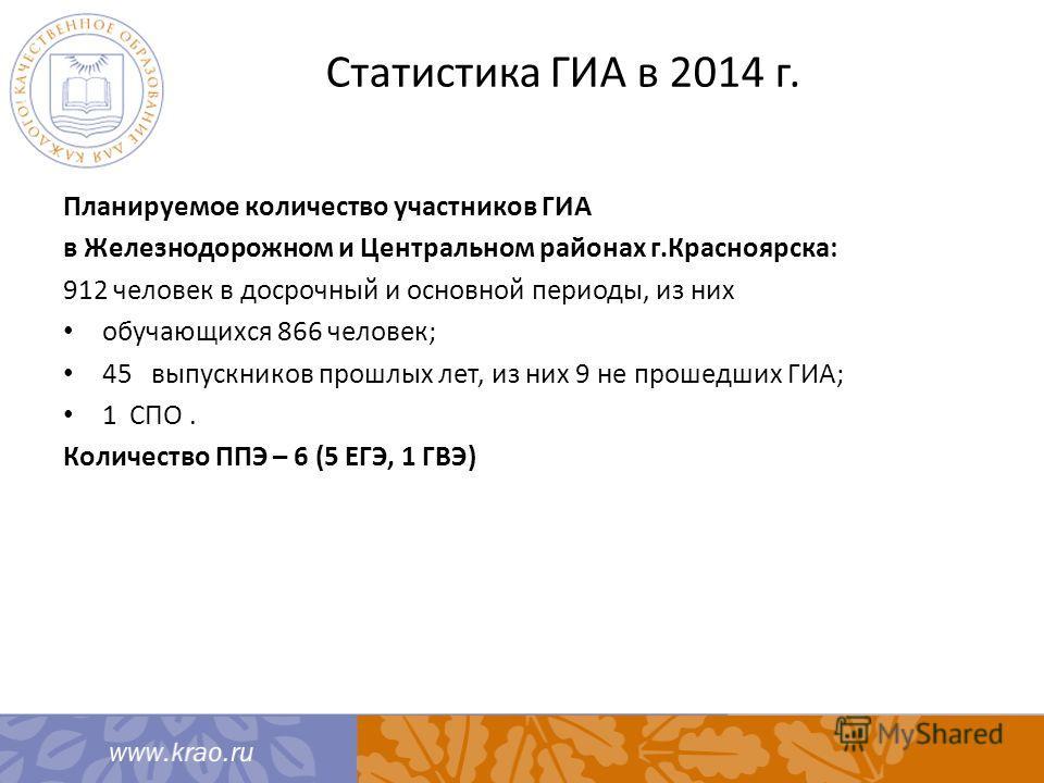 Статистика ГИА в 2014 г. Планируемое количество участников ГИА в Железнодорожном и Центральном районах г.Красноярска: 912 человек в досрочный и основной периоды, из них обучающихся 866 человек; 45 выпускников прошлых лет, из них 9 не прошедших ГИА; 1