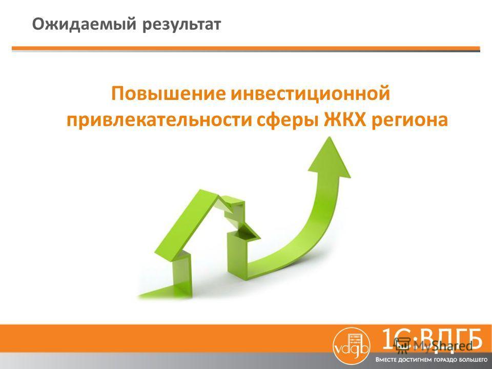 Ожидаемый результат Повышение инвестиционной привлекательности сферы ЖКХ региона
