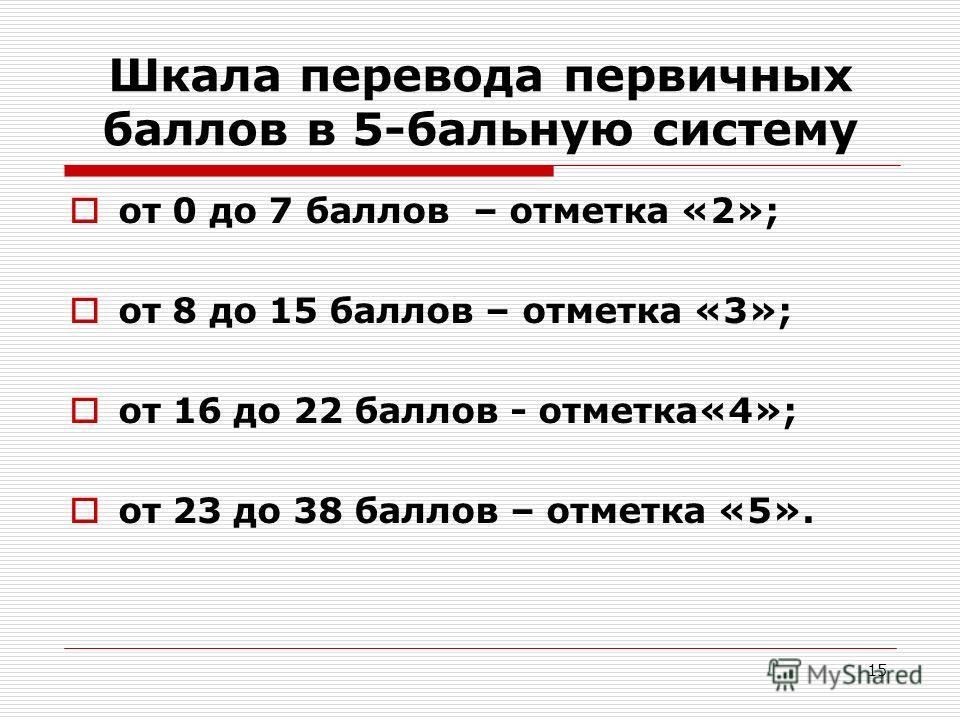 15 Шкала перевода первичных баллов в 5-бальную систему от 0 до 7 баллов – отметка «2»; от 8 до 15 баллов – отметка «3»; от 16 до 22 баллов - отметка«4»; от 23 до 38 баллов – отметка «5».