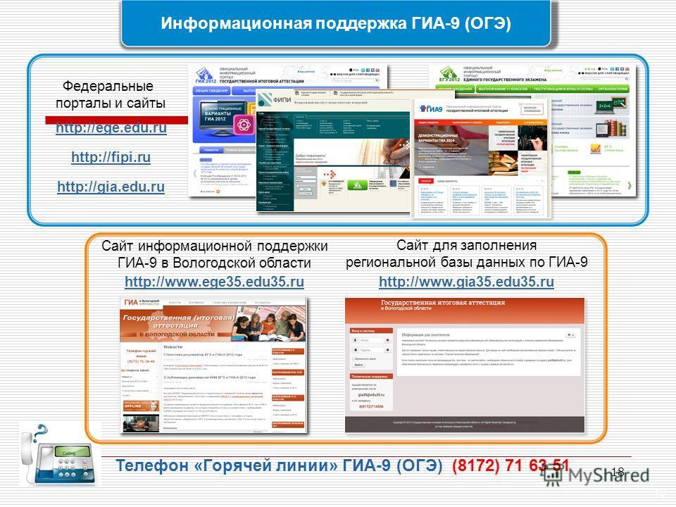 18 Информационная поддержка ГИА-9 (ОГЭ) 18 http://ege.edu.ru http://fipi.ru http://gia.edu.ru Телефон «Горячей линии» ГИА-9 (ОГЭ) (8172) 71 63 51 http://www.ege35.edu35.ru http://www.gia35.edu35.ru Сайт информационной поддержки ГИА-9 в Вологодской об