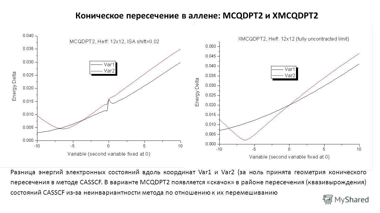 Коническое пересечение в аллене: MCQDPT2 и XMCQDPT2 Разница энергий электронных состояний вдоль координат Var1 и Var2 (за ноль принята геометрия конического пересечения в методе CASSCF. В варианте MCQDPT2 появляется «скачок» в районе пересечения (ква