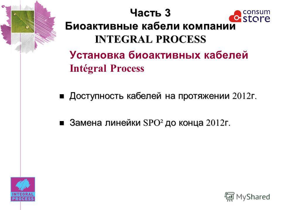 Часть 3 Биоактивные кабели компании INTEGRAL PROCESS Установка биоактивных кабелей Intégral Process Доступность кабелей на протяжении 2012 г. Доступность кабелей на протяжении 2012 г. Замена линейки SPO² до конца 2012 г. Замена линейки SPO² до конца