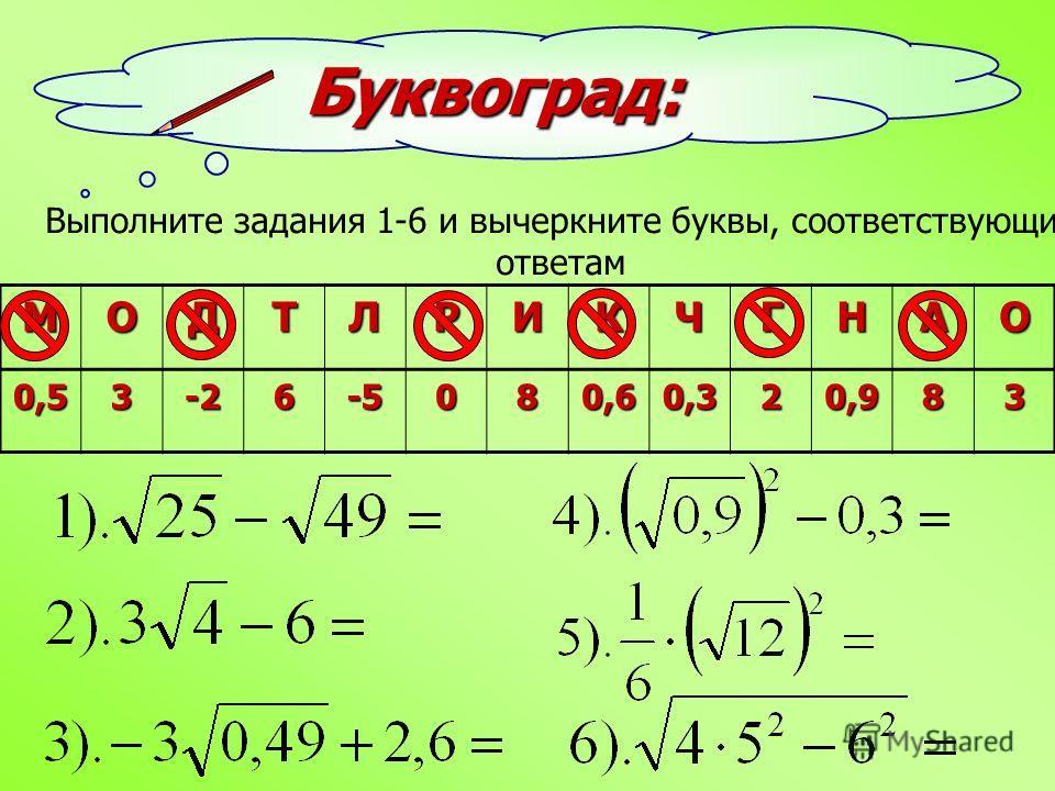 Буквоград: Выполните задания 1-6 и вычеркните буквы, соответствующие ответамМОДТЛРИКЧГНАО0,53-26-5080,60,320,983