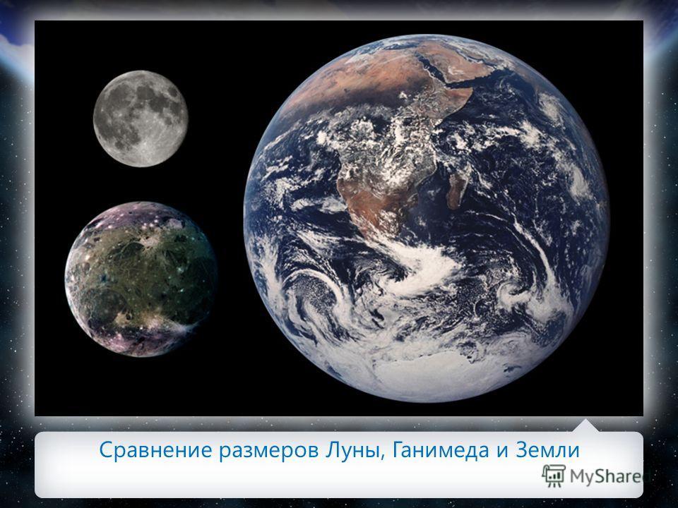 Сравнение размеров Луны, Ганимеда и Земли