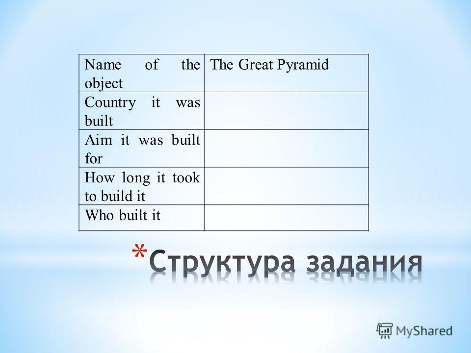 Name of the object The Great Pyramid Country it was built Aim it was built for How long it took to build it Who built it