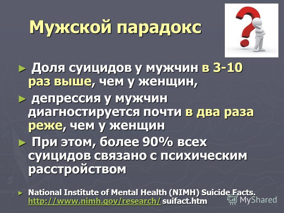 Мужской парадокс Доля суицидов у мужчин в 3-10 раз выше, чем у женщин, Доля суицидов у мужчин в 3-10 раз выше, чем у женщин, депрессия у мужчин диагностируется почти в два раза реже, чем у женщин депрессия у мужчин диагностируется почти в два раза ре