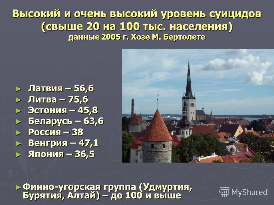 Высокий и очень высокий уровень суицидов (свыше 20 на 100 тыс. населения) данные 2005 г. Хозе М. Бертолете Латвия – 56,6 Латвия – 56,6 Литва – 75,6 Литва – 75,6 Эстония – 45,8 Эстония – 45,8 Беларусь – 63,6 Беларусь – 63,6 Россия – 38 Россия – 38 Вен