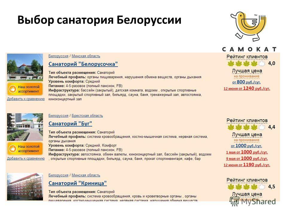 Выбор санатория Белоруссии р