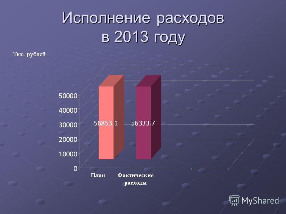 Исполнение расходов в 2013 году Тыс. рублей