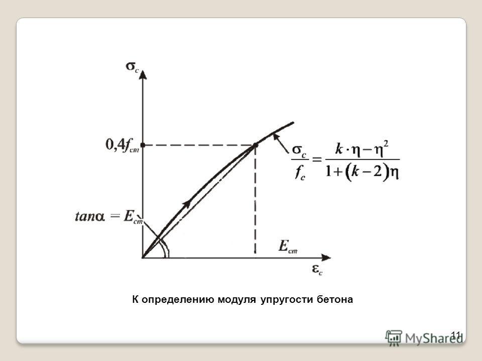 К определению модуля упругости бетона 11