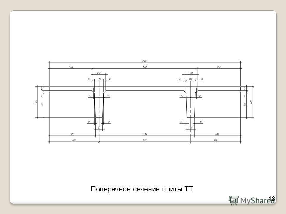 Поперечное сечение плиты ТТ 18