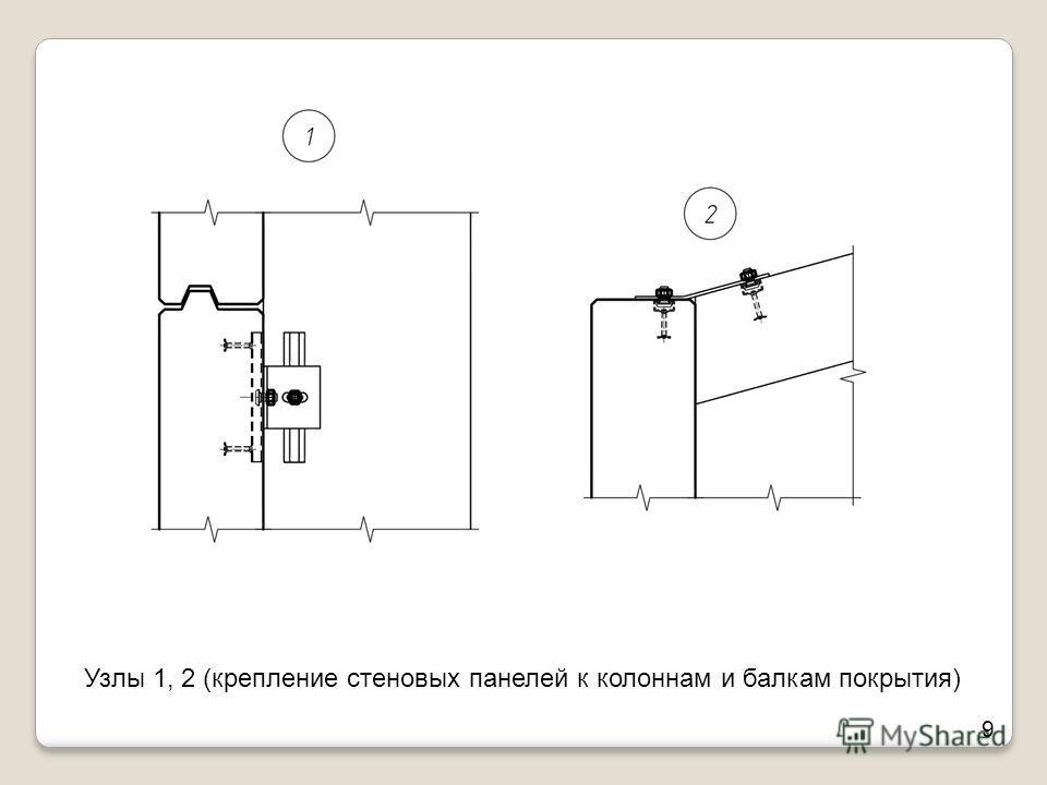 Узлы 1, 2 (крепление стеновых панелей к колоннам и балкам покрытия) 9