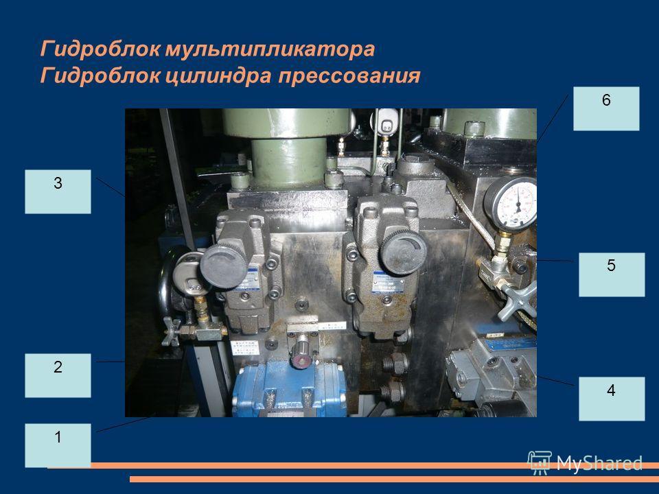 Гидроблок мультипликатора Гидроблок цилиндра прессования 6 5 4 1 2 3