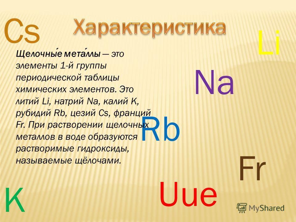 K Li Na Rb Cs Fr Uue Щелочные металлы это элементы 1-й группы периодической таблицы химических элементов. Это литий Li, натрий Na, калий K, рубидий Rb, цезий Cs, франций Fr. При растворении щелочных металлов в воде образуются растворимые гидроксиды,