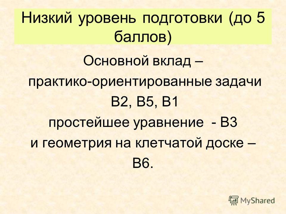 Низкий уровень подготовки (до 5 баллов) Основной вклад – практико-ориентированные задачи В2, В5, В1 простейшее уравнение - В3 и геометрия на клетчатой доске – В6.