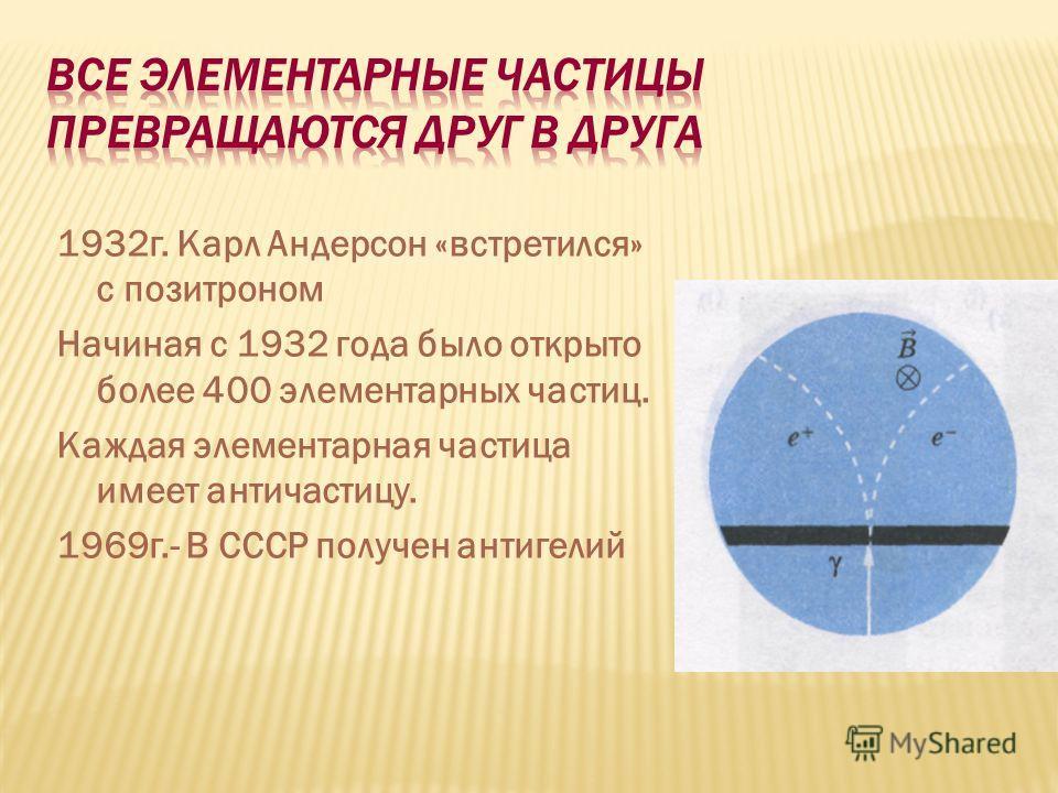 1932г. Карл Андерсон «встретился» с позитроном Начиная с 1932 года было открыто более 400 элементарных частиц. Каждая элементарная частица имеет античастицу. 1969г.- В СССР получен антигелий