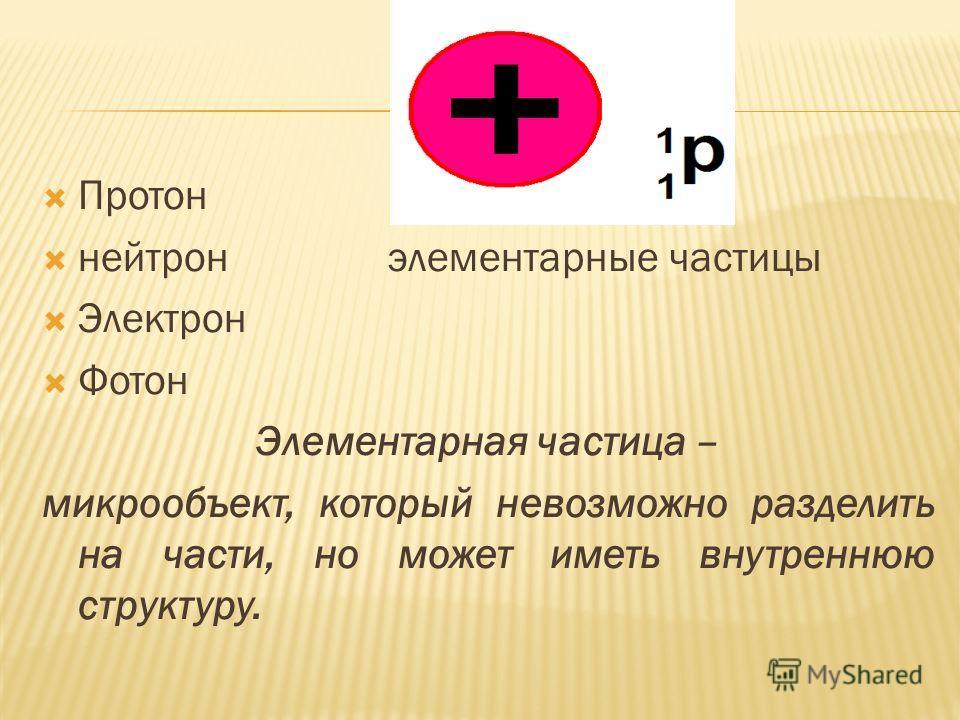Протон нейтрон элементарные частицы Электрон Фотон Элементарная частица – микрообъект, который невозможно разделить на части, но может иметь внутреннюю структуру.