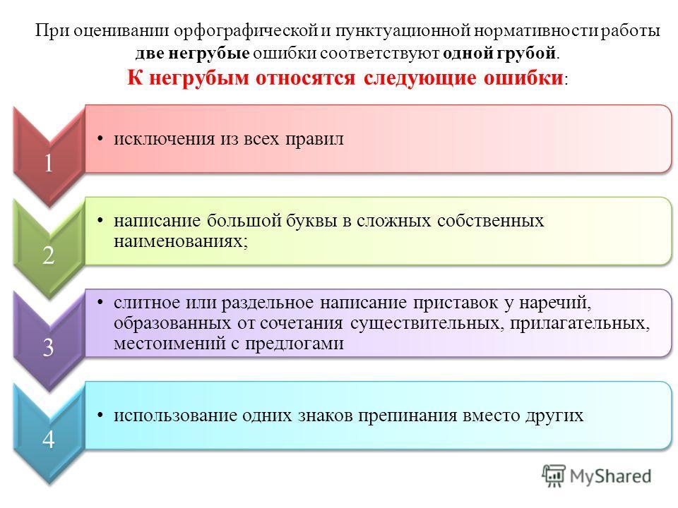 1 исключения из всех правил 2 написание большой буквы в сложных собственных наименованиях; 3 слитное или раздельное написание приставок у наречий, образованных от сочетания существительных, прилагательных, местоимений с предлогами 4 использование одн