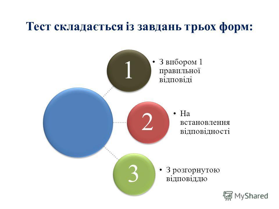 1 З вибором 1 правильної відповіді 2 На встановлення відповідності 3 З розгорнутою відповіддю Тест складається із завдань трьох форм:
