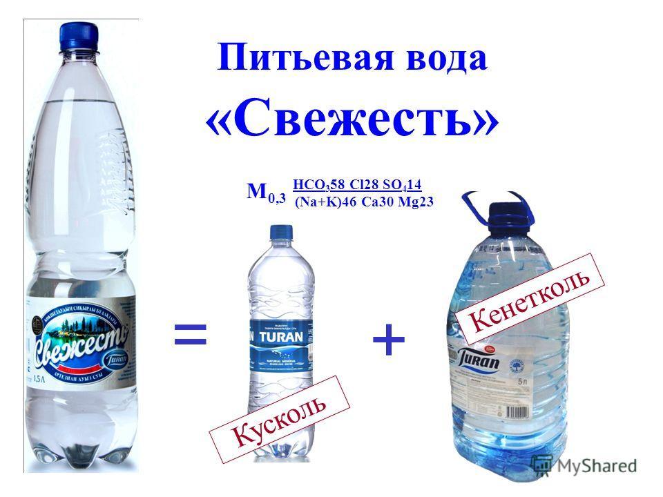 Питьевая вода «Свежесть» М 0,25-0,35 HCO 3 58 Cl28 SO 4 14 (Na+K)46 Ca30 Mg23 М 0,3 = + Кенетколь Кусколь